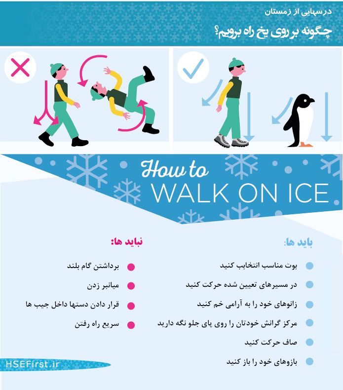 اینفوگرافی نحوه راه رفتن بر روی یخ