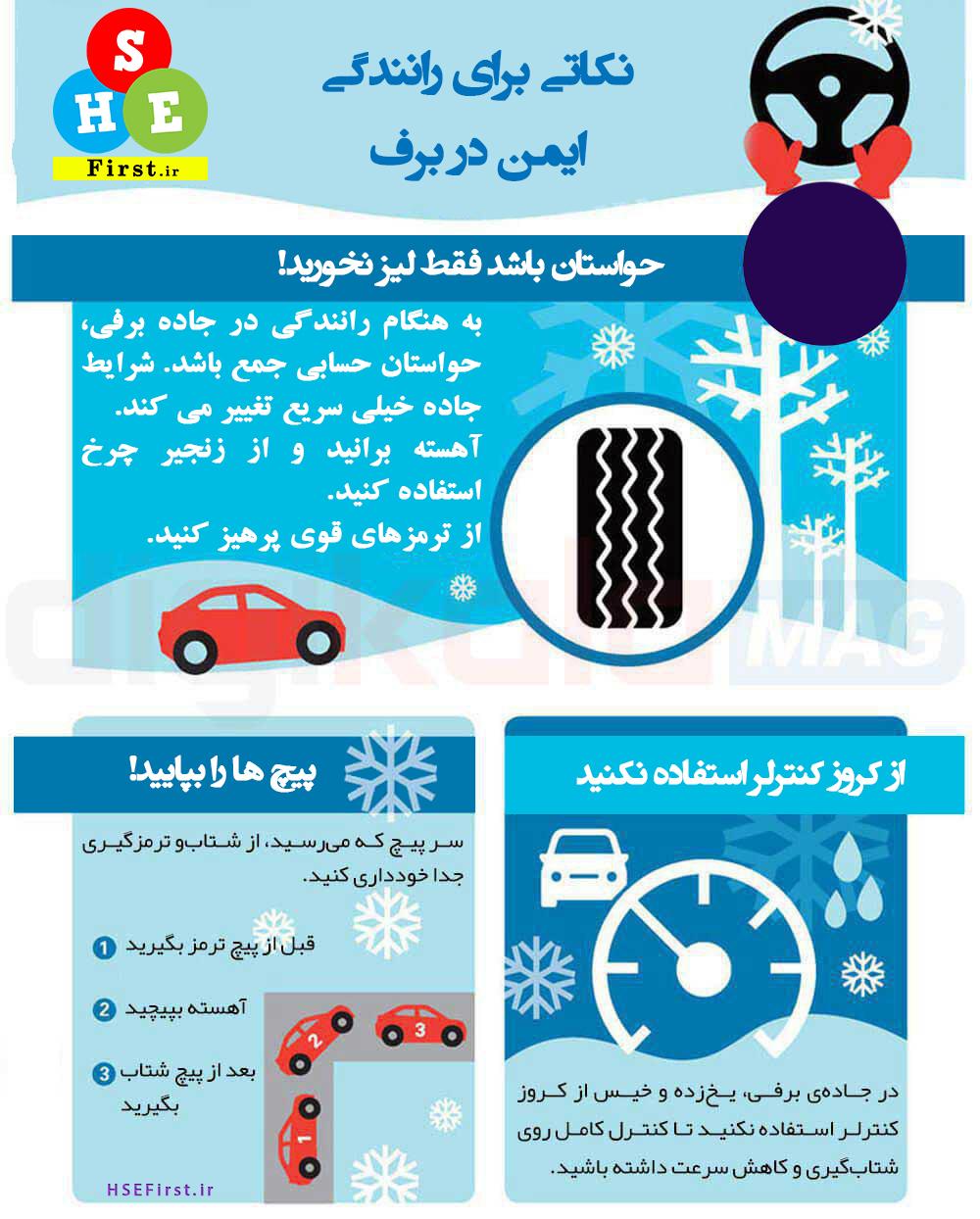 اینفوگرافی نکات ایمنی رانندگی در برف و یخبندان