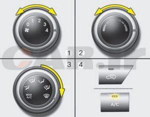 سیستم تهویه و بخارزدای شیشه خودرو ـ رانندگی ایمن در باران