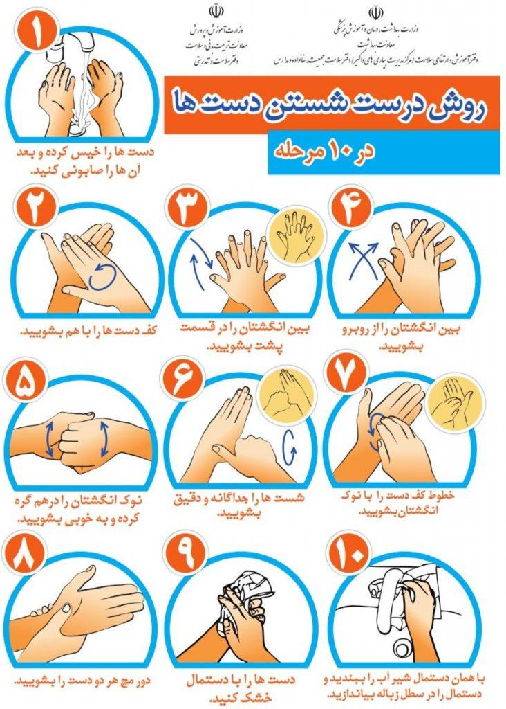 پوستر نحوه شستشوی صحیح دستها جهت پیشگیری از بیماری