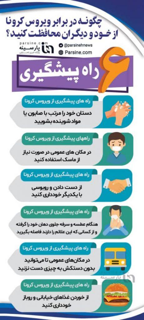 6 راه پیشگیری از ویروس کرونا