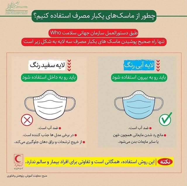 نحوه استفاده از ماسک یکبار مصرف