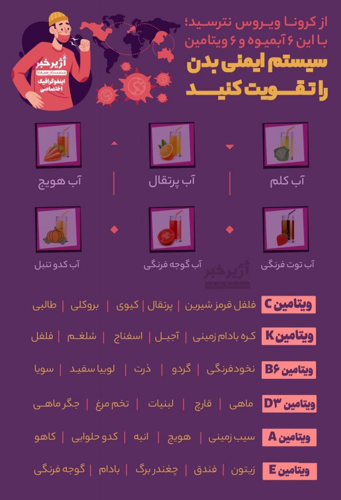 خوراکی های مقوی برای تقویت سیستم ایمنی بدن