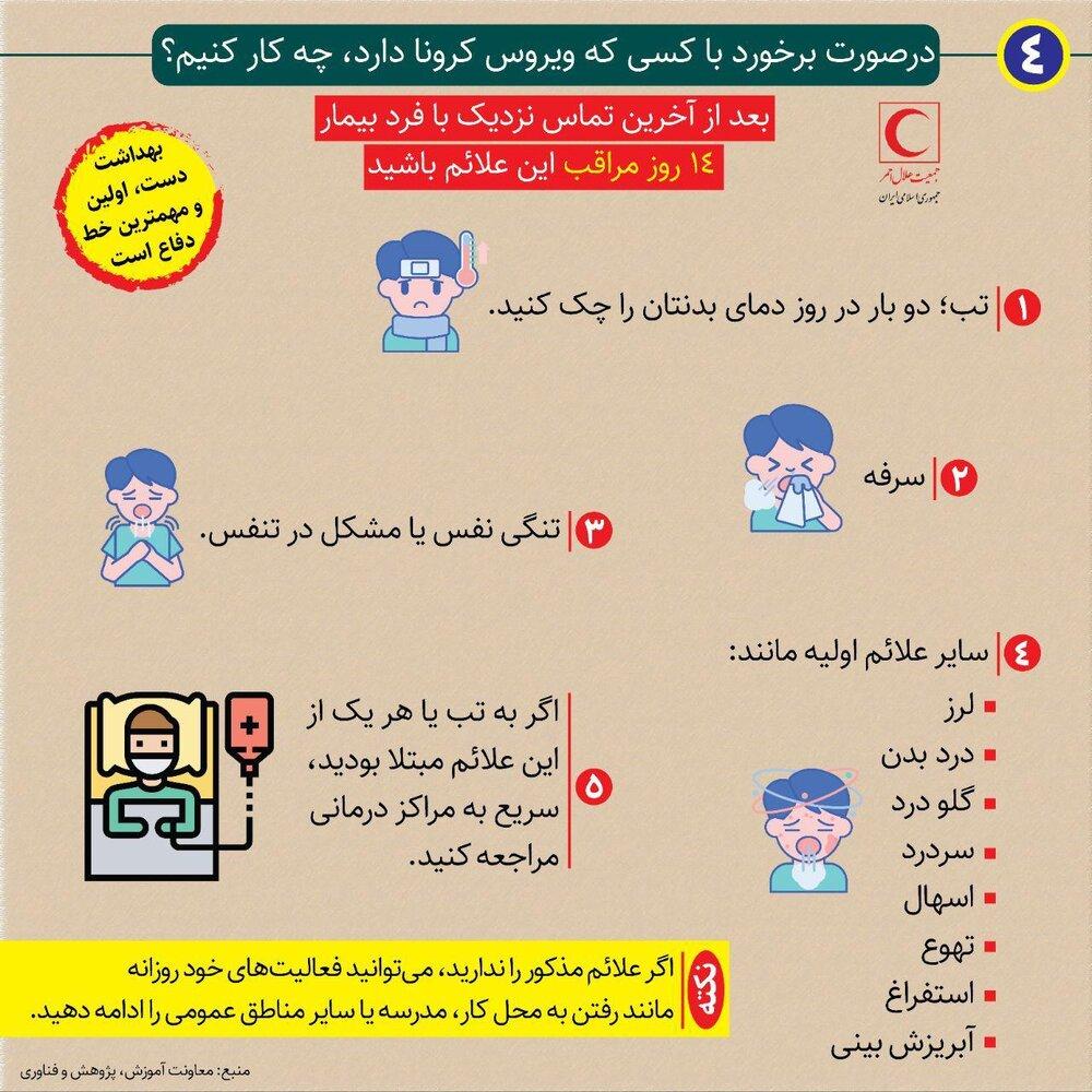 علائم و نشانههای بیماری کرونا در افراد